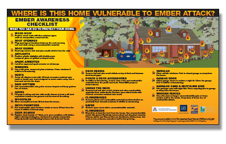 Read more about the article Ember Aware Poster by University of AZ Extension Office